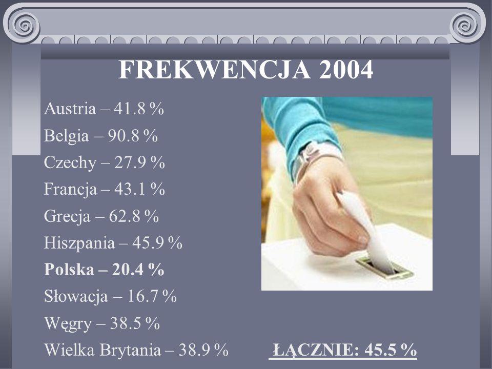 FREKWENCJA 2004 Austria – 41.8 % Belgia – 90.8 % Czechy – 27.9 % Francja – 43.1 % Grecja – 62.8 % Hiszpania – 45.9 % Polska – 20.4 % Słowacja – 16.7 % Węgry – 38.5 % Wielka Brytania – 38.9 % ŁĄCZNIE: 45.5 %