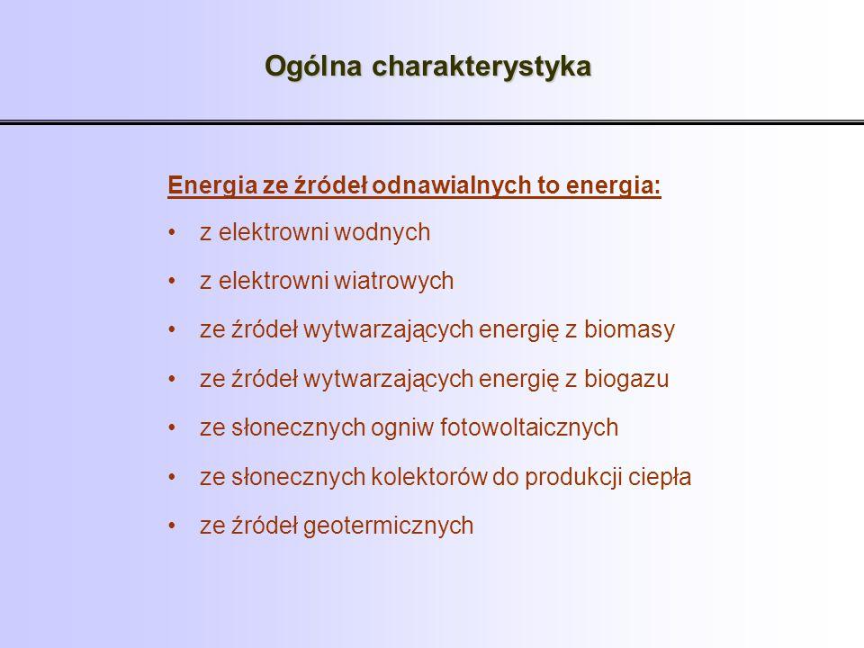 Ogólna charakterystyka Energia ze źródeł odnawialnych to energia: z elektrowni wodnych z elektrowni wiatrowych ze źródeł wytwarzających energię z biom