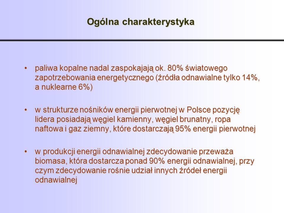 paliwa kopalne nadal zaspokajają ok. 80% światowego zapotrzebowania energetycznego (źródła odnawialne tylko 14%, a nuklearne 6%)paliwa kopalne nadal z