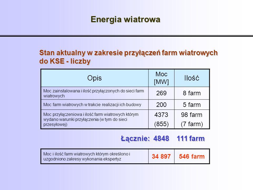 Opis Moc [MW] Ilość Moc zainstalowana i ilość przyłączonych do sieci farm wiatrowych 2698 farm Moc farm wiatrowych w trakcie realizacji ich budowy 200