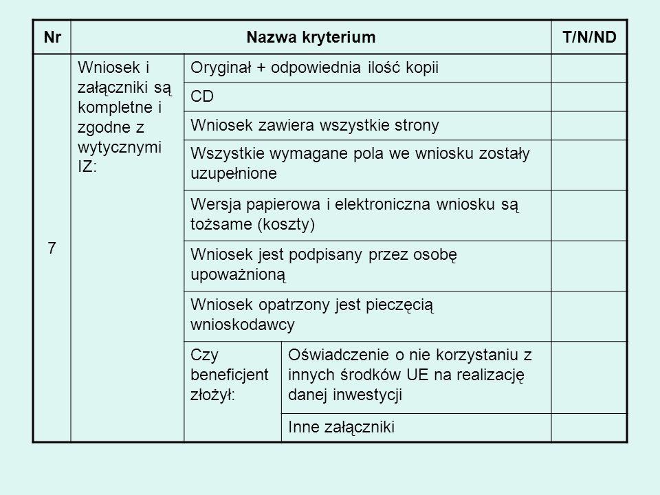 NrNazwa kryteriumT/N/ND 7 Wniosek i załączniki są kompletne i zgodne z wytycznymi IZ: Oryginał + odpowiednia ilość kopii CD Wniosek zawiera wszystkie