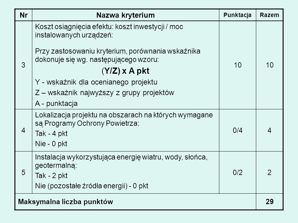 NrNazwa kryterium PunktacjaRazem 3 Koszt osiągnięcia efektu: koszt inwestycji / moc instalowanych urządzeń: Przy zastosowaniu kryterium, porównania ws