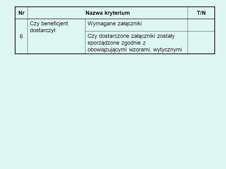 NrNazwa kryteriumT/N 6 Czy beneficjent dostarczył: Wymagane załączniki Czy dostarczone załączniki zostały sporządzone zgodnie z obowiązującymi wzorami