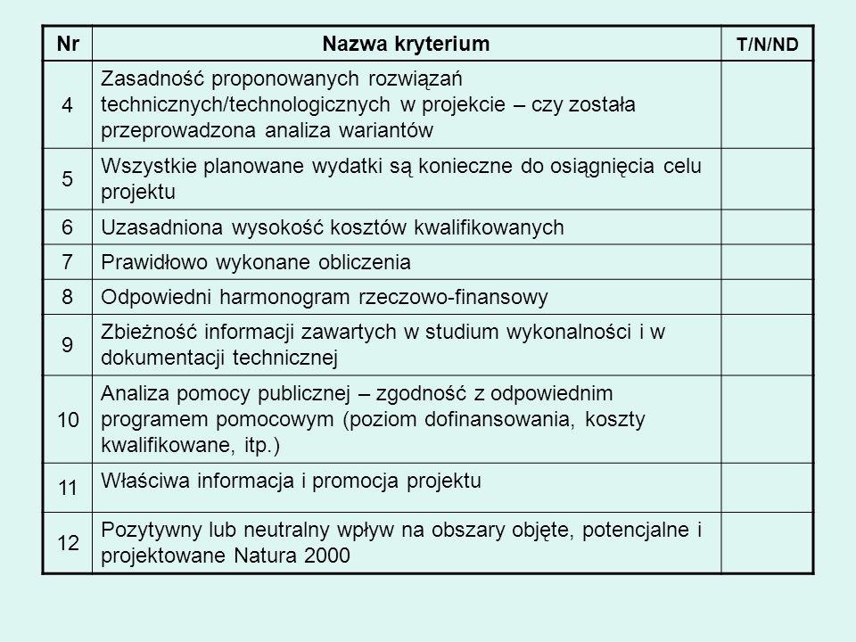 NrNazwa kryterium T/N/ND 4 Zasadność proponowanych rozwiązań technicznych/technologicznych w projekcie – czy została przeprowadzona analiza wariantów