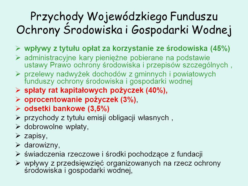 Przychody Wojewódzkiego Funduszu Ochrony Środowiska i Gospodarki Wodnej wpływy z tytułu opłat za korzystanie ze środowiska (45%) administracyjne kary