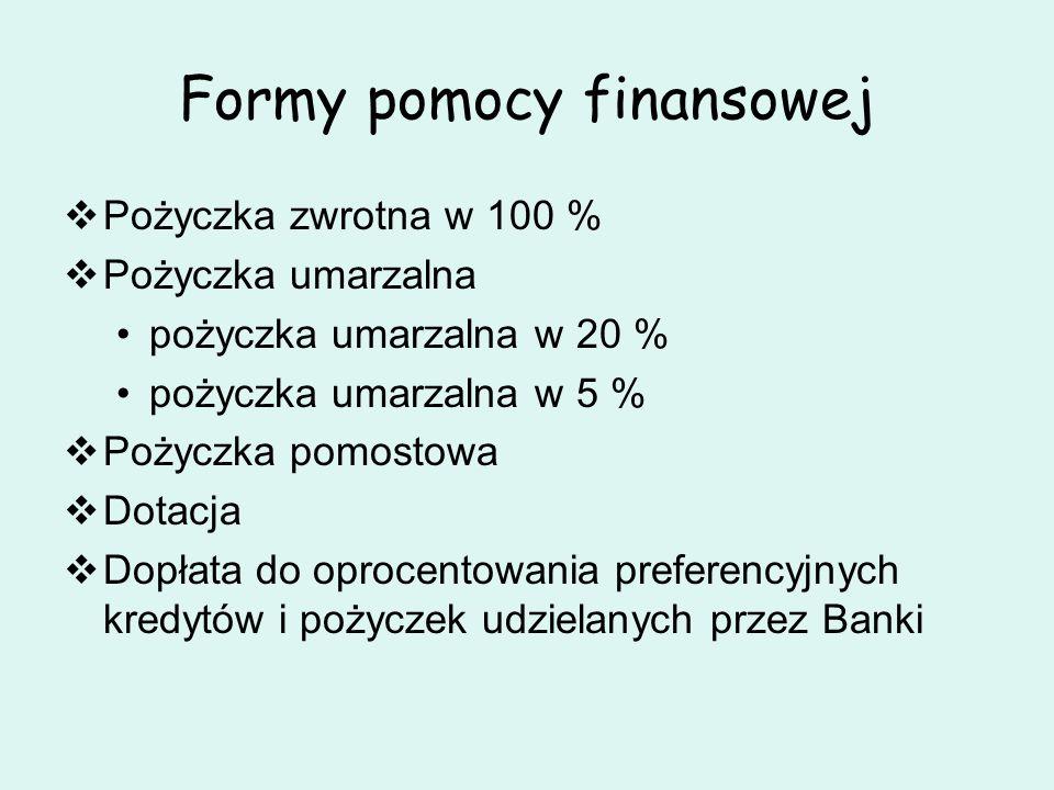 Formy pomocy finansowej Pożyczka zwrotna w 100 % Pożyczka umarzalna pożyczka umarzalna w 20 % pożyczka umarzalna w 5 % Pożyczka pomostowa Dotacja Dopł