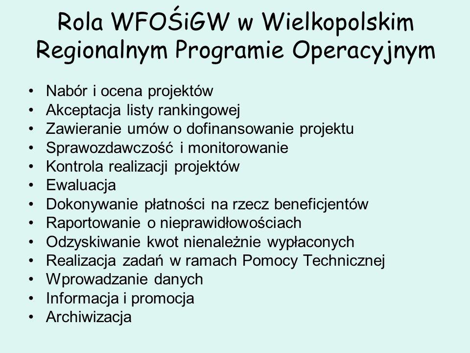 Rola WFOŚiGW w Wielkopolskim Regionalnym Programie Operacyjnym Nabór i ocena projektów Akceptacja listy rankingowej Zawieranie umów o dofinansowanie p