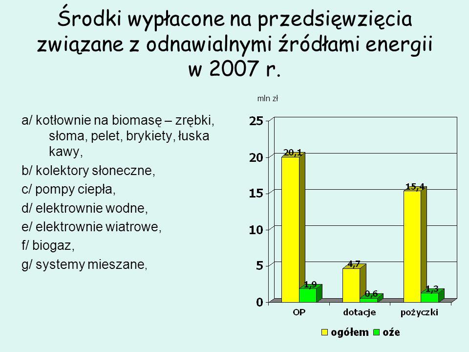 Środki wypłacone na przedsięwzięcia związane z odnawialnymi źródłami energii w 2007 r. a/ kotłownie na biomasę – zrębki, słoma, pelet, brykiety, łuska