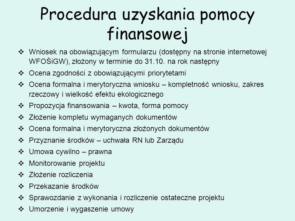 Procedura uzyskania pomocy finansowej Wniosek na obowiązującym formularzu (dostępny na stronie internetowej WFOŚiGW), złożony w terminie do 31.10. na