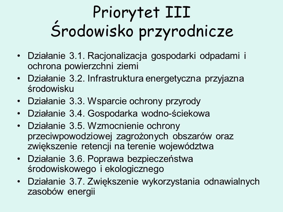 Priorytet III Środowisko przyrodnicze Działanie 3.1. Racjonalizacja gospodarki odpadami i ochrona powierzchni ziemi Działanie 3.2. Infrastruktura ener
