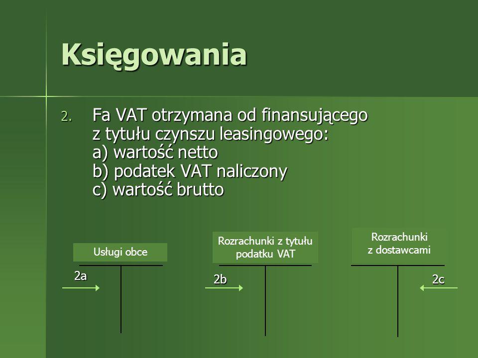 Księgowania 2. Fa VAT otrzymana od finansującego z tytułu czynszu leasingowego: a) wartość netto b) podatek VAT naliczony c) wartość brutto Rozrachunk