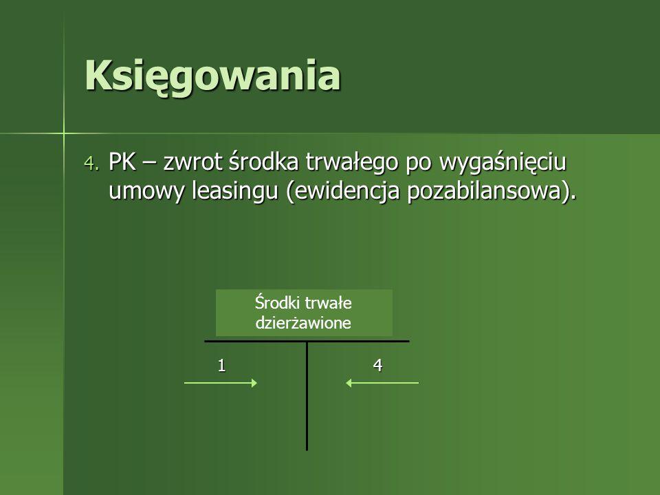 Księgowania 4. PK – zwrot środka trwałego po wygaśnięciu umowy leasingu (ewidencja pozabilansowa). Środki trwałe dzierżawione 14