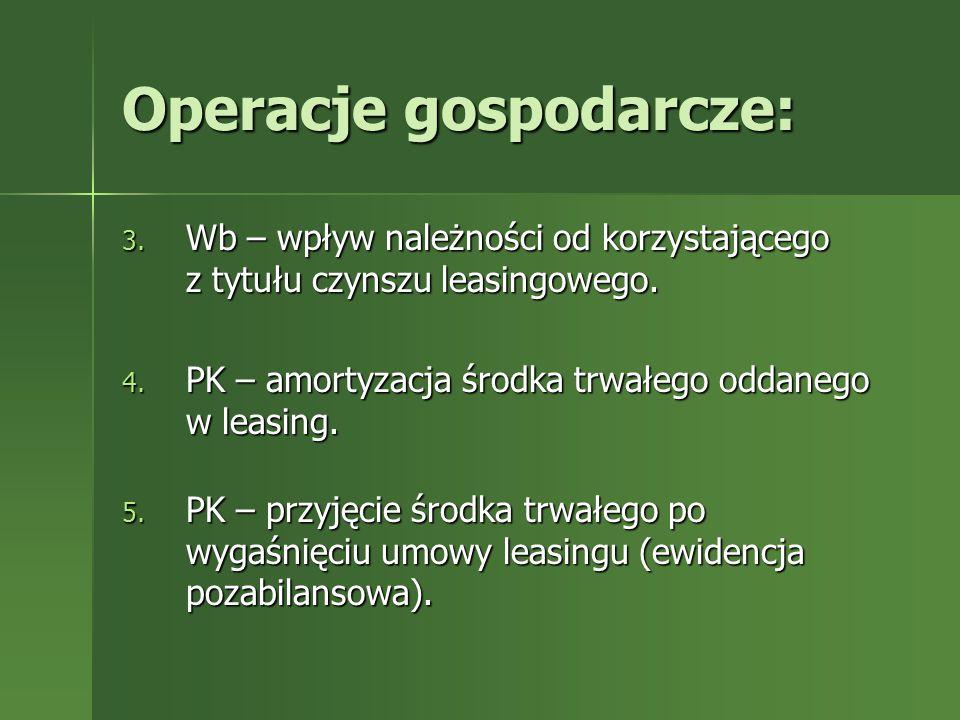 Operacje gospodarcze: 3. Wb – wpływ należności od korzystającego z tytułu czynszu leasingowego. 4. PK – amortyzacja środka trwałego oddanego w leasing