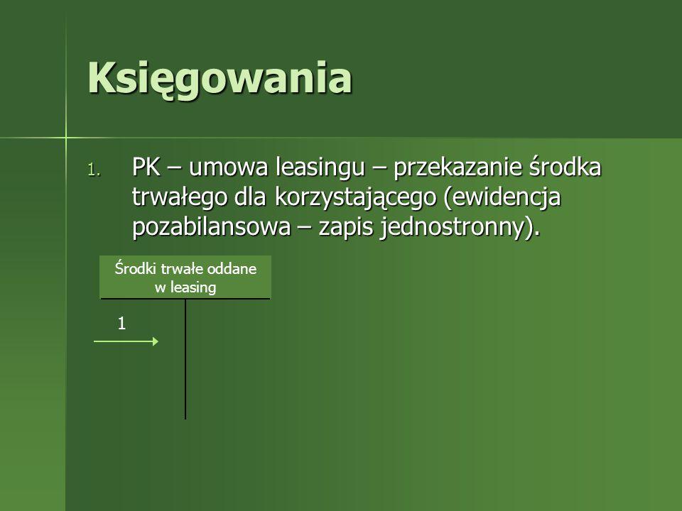 Księgowania 2.