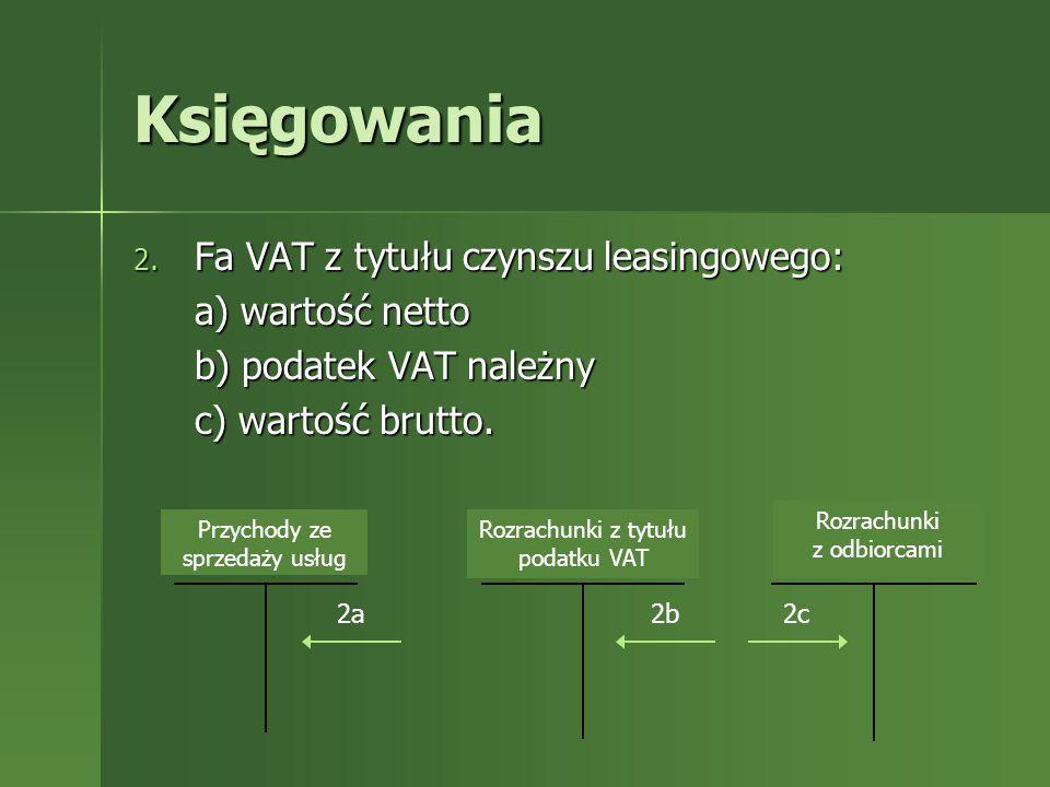 Księgowania 2. Fa VAT z tytułu czynszu leasingowego: a) wartość netto b) podatek VAT należny c) wartość brutto. Rozrachunki z odbiorcami Przychody ze