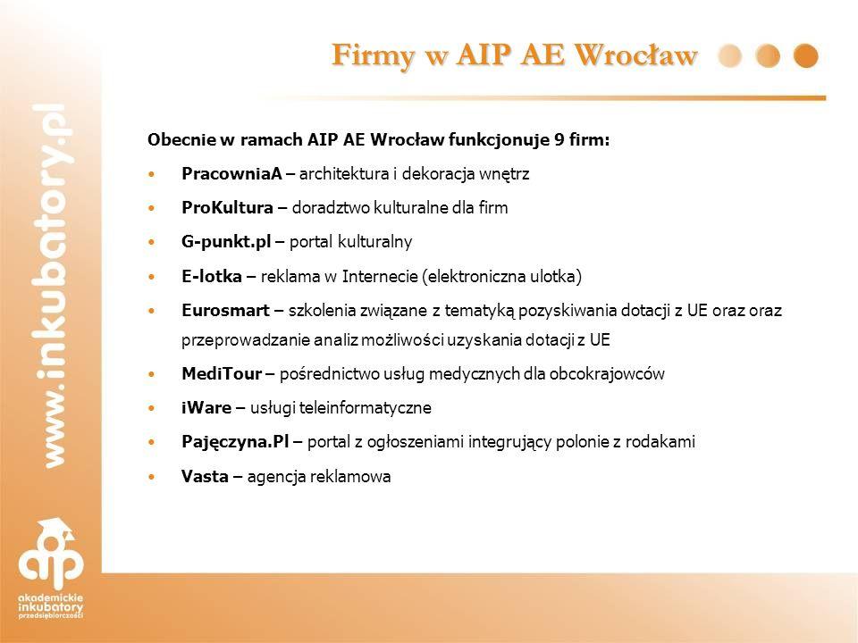 Firmy w AIP AE Wrocław Obecnie w ramach AIP AE Wrocław funkcjonuje 9 firm: PracowniaA – architektura i dekoracja wnętrz ProKultura – doradztwo kultura