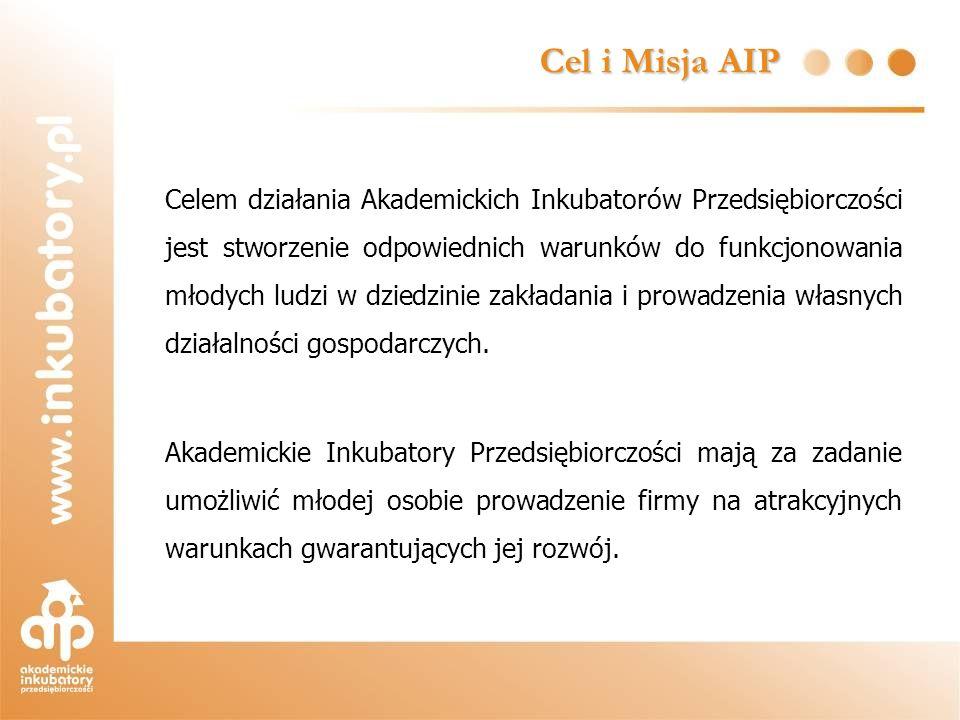 Cel i Misja AIP Celem działania Akademickich Inkubatorów Przedsiębiorczości jest stworzenie odpowiednich warunków do funkcjonowania młodych ludzi w dz