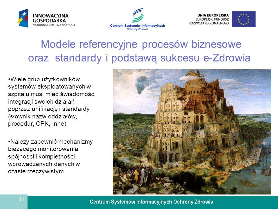 11 Modele referencyjne procesów biznesowe oraz standardy i podstawą sukcesu e-Zdrowia Wiele grup użytkowników systemów eksploatowanych w szpitalu musi
