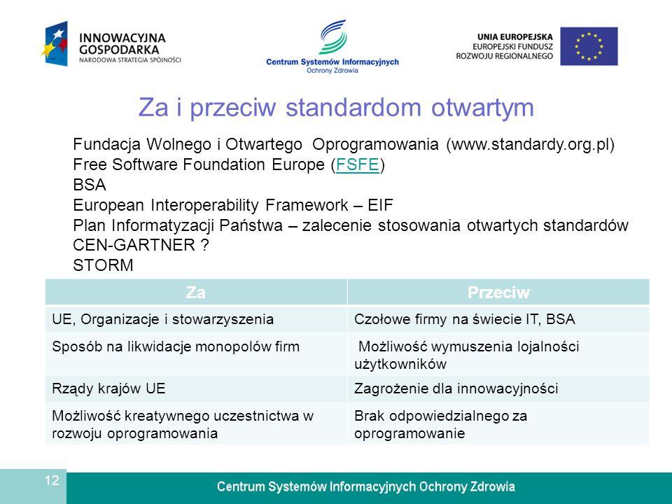 12 Za i przeciw standardom otwartym ZaPrzeciw UE, Organizacje i stowarzyszeniaCzołowe firmy na świecie IT, BSA Sposób na likwidacje monopolów firm Możliwość wymuszenia lojalności użytkowników Rządy krajów UEZagrożenie dla innowacyjności Możliwość kreatywnego uczestnictwa w rozwoju oprogramowania Brak odpowiedzialnego za oprogramowanie Fundacja Wolnego i Otwartego Oprogramowania (www.standardy.org.pl) Free Software Foundation Europe (FSFE)FSFE BSA European Interoperability Framework – EIF Plan Informatyzacji Państwa – zalecenie stosowania otwartych standardów CEN-GARTNER .