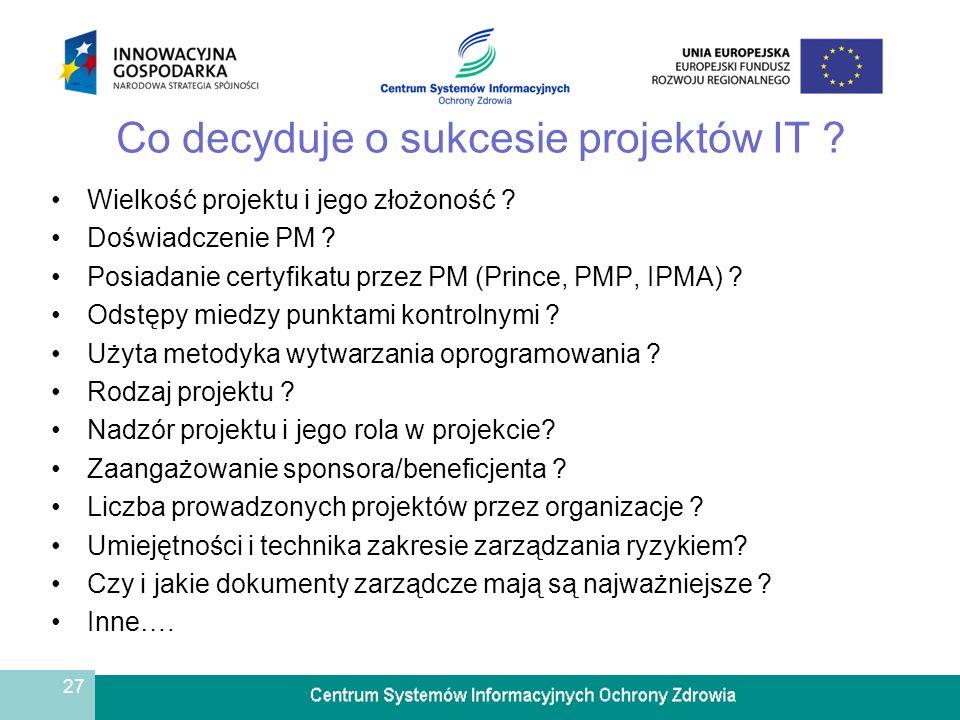 27 Co decyduje o sukcesie projektów IT ? Wielkość projektu i jego złożoność ? Doświadczenie PM ? Posiadanie certyfikatu przez PM (Prince, PMP, IPMA) ?