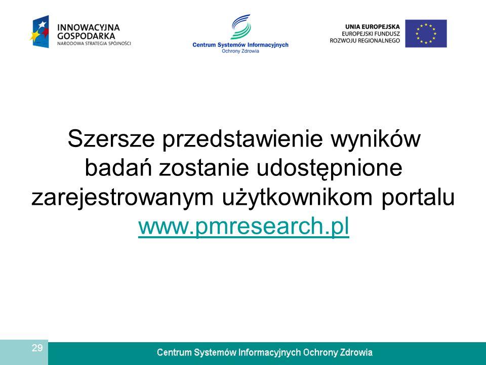 29 Szersze przedstawienie wyników badań zostanie udostępnione zarejestrowanym użytkownikom portalu www.pmresearch.pl www.pmresearch.pl