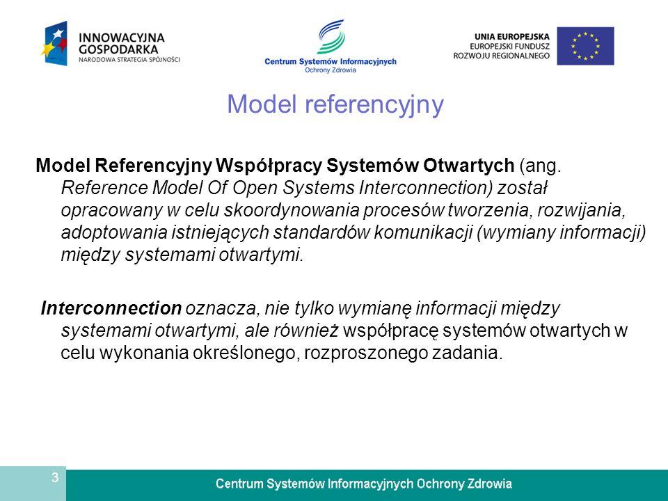 3 Model referencyjny Model Referencyjny Współpracy Systemów Otwartych (ang. Reference Model Of Open Systems Interconnection) został opracowany w celu