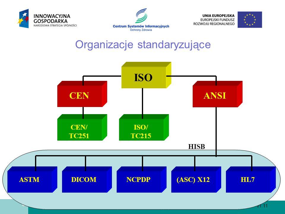 6 6 v1.11 Organizacje standaryzujące ANSI ISO CEN/ TC251 HISB ASTMDICOMNCPDP(ASC) X12HL7 CEN ISO/ TC215