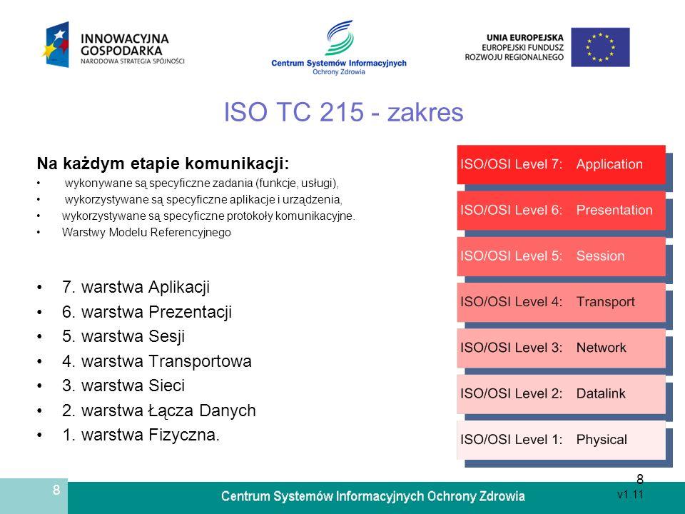 8 8 v1.11 ISO TC 215 - zakres Na każdym etapie komunikacji: wykonywane są specyficzne zadania (funkcje, usługi), wykorzystywane są specyficzne aplikacje i urządzenia, wykorzystywane są specyficzne protokoły komunikacyjne.