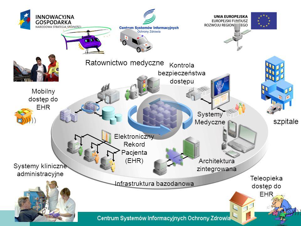9 Elektroniczny Rekord Pacjenta (EHR) Infrastruktura bazodanowa Systemy Medyczne Systemy kliniczne administracyjne Mobilny dostęp do EHR Kontrola bezp