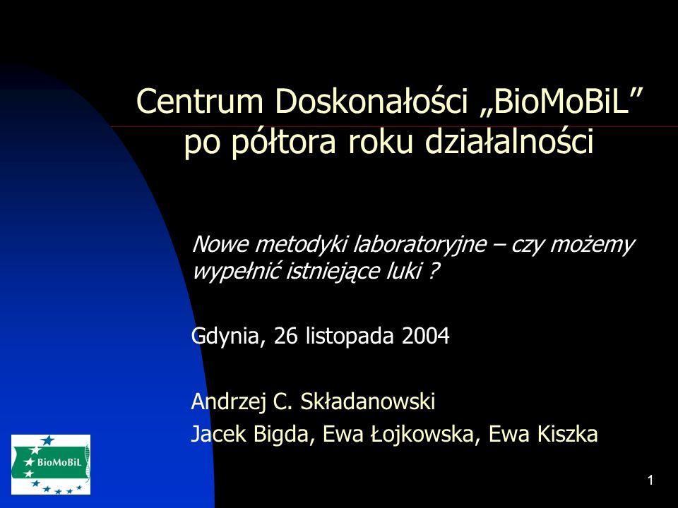 1 Centrum Doskonałości BioMoBiL po półtora roku działalności Nowe metodyki laboratoryjne – czy możemy wypełnić istniejące luki .