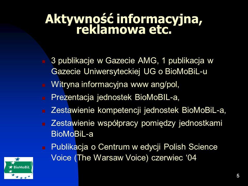 5 Aktywność informacyjna, reklamowa etc.
