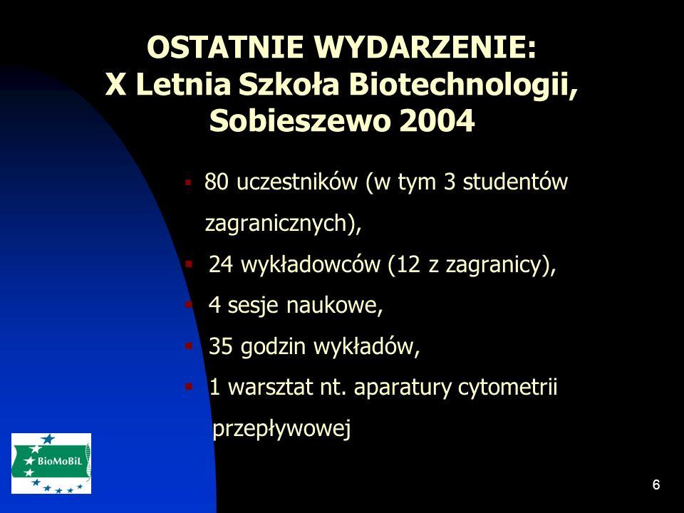 6 OSTATNIE WYDARZENIE: X Letnia Szkoła Biotechnologii, Sobieszewo 2004 80 uczestników (w tym 3 studentów zagranicznych), 24 wykładowców (12 z zagranicy), 4 sesje naukowe, 35 godzin wykładów, 1 warsztat nt.