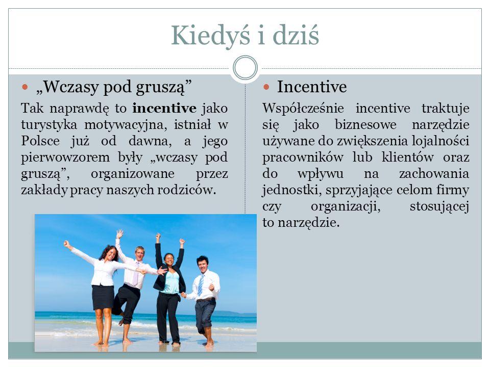 Kiedyś i dziś Wczasy pod gruszą Tak naprawdę to incentive jako turystyka motywacyjna, istniał w Polsce już od dawna, a jego pierwowzorem były wczasy pod gruszą, organizowane przez zakłady pracy naszych rodziców.