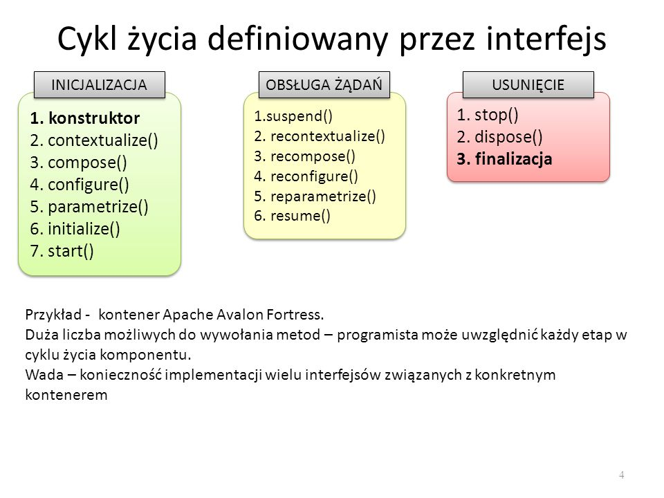 Przykłady wzorców - Budowniczy 15 //Przykład tworzenia pizzy wC#.