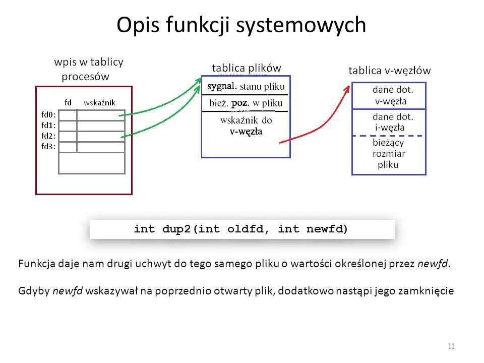 Opis funkcji systemowych 11 int dup2(int oldfd, int newfd) Funkcja daje nam drugi uchwyt do tego samego pliku o wartości określonej przez newfd. Gdyby