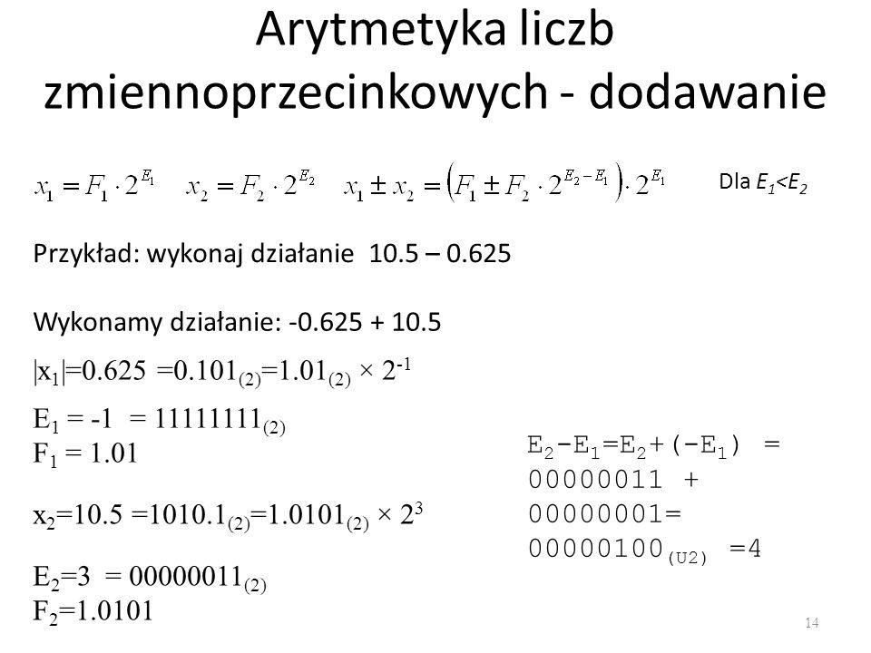Arytmetyka liczb zmiennoprzecinkowych - dodawanie 14 Dla E 1 <E 2 Przykład: wykonaj działanie 10.5 – 0.625 x 2 =10.5 =1010.1 (2) =1.0101 (2) × 2 3 E 2 =3 = 00000011 (2) F 2 =1.0101 |x 1 |=0.625 =0.101 (2) =1.01 (2) × 2 -1 E 1 = -1 = 11111111 (2) F 1 = 1.01 E 2 -E 1 =E 2 +(-E 1 ) = 00000011 + 00000001= 00000100 (U2) =4 Wykonamy działanie: -0.625 + 10.5