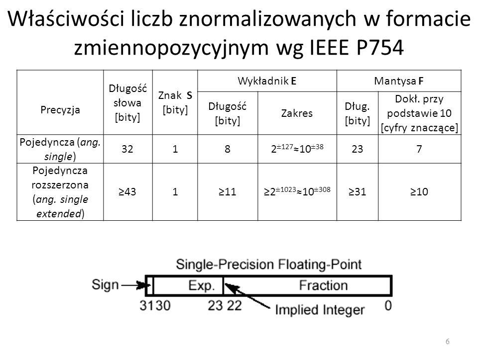 Właściwości liczb znormalizowanych w formacie zmiennopozycyjnym wg IEEE P754 6 Precyzja Długość słowa [bity] Znak S [bity] Wykładnik EMantysa F Długość [bity] Zakres Dług.