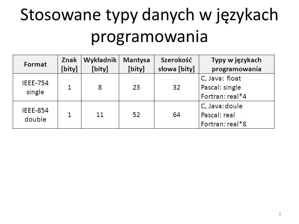 Stosowane typy danych w językach programowania 8 Format Znak [bity] Wykładnik [bity] Mantysa [bity] Szerokość słowa [bity] Typy w językach programowania IEEE-754 single 182332 C, Java: float Pascal: single Fortran: real*4 IEEE-854 double 1115264 C, Java: doule Pascal: real Fortran: real*8