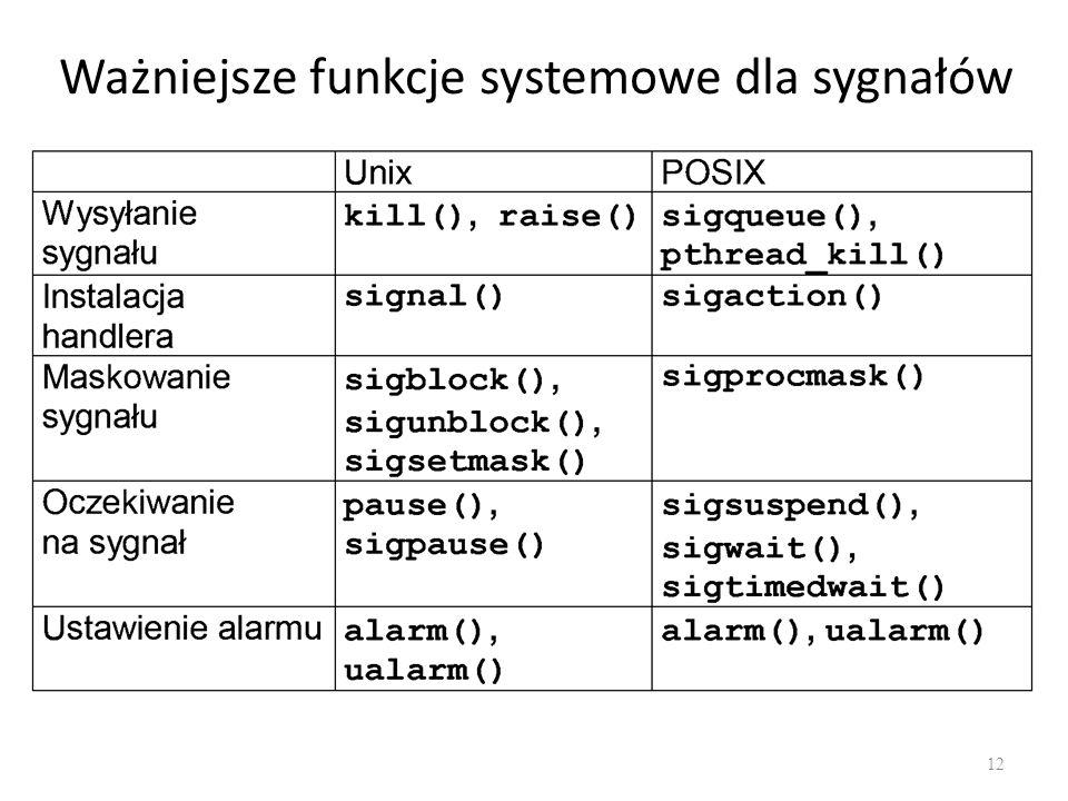 Ważniejsze funkcje systemowe dla sygnałów 12