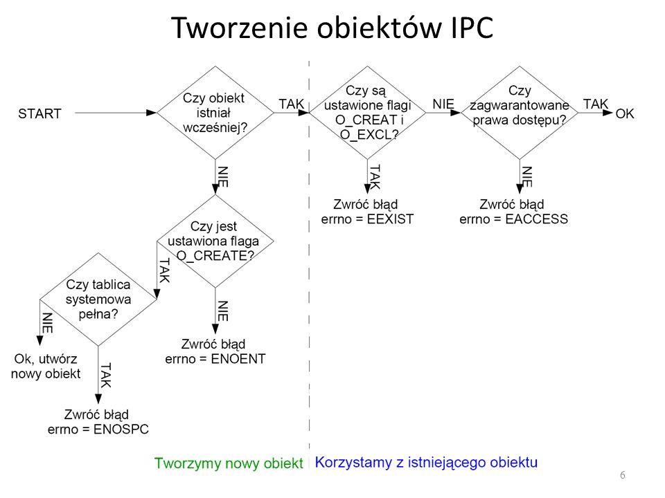 Przykład odebrania komunikatu z kolejki Posix 47 #include /* Odbiór komunikatu mq_receive.c */ #include int main (int argc, char **argv){ int flags; mqd_t mqd; struct mq_attr mqat; char msg[4096]; unsigned int prio = 0; flags = O_RDWR   O_CREAT ; if (0 > (mqd = mq_open( /kolejka ,flags,0666,NULL))){ perror( blad tworzenia kolejki ); exit(1);} if (0 > mq_receive(mqd,msg,4096,&prio)){ perror( blad odbioru komunikatu ); exit(1);} printf( Otrzymalem komunikat o priorytecie %u\n ,prio); printf( [%s]\n ,msg); mq_getattr(mqd,&mqat); printf( mq_maxmsg: %lu\nmq_msgsize: %lu\nmq_curmsgs: %lu\n , mqat.mq_maxmsg, mqat.mq_msgsize, mqat.mq_curmsgs); mq_close(mqd); } #include /* Odbiór komunikatu mq_receive.c */ #include int main (int argc, char **argv){ int flags; mqd_t mqd; struct mq_attr mqat; char msg[4096]; unsigned int prio = 0; flags = O_RDWR   O_CREAT ; if (0 > (mqd = mq_open( /kolejka ,flags,0666,NULL))){ perror( blad tworzenia kolejki ); exit(1);} if (0 > mq_receive(mqd,msg,4096,&prio)){ perror( blad odbioru komunikatu ); exit(1);} printf( Otrzymalem komunikat o priorytecie %u\n ,prio); printf( [%s]\n ,msg); mq_getattr(mqd,&mqat); printf( mq_maxmsg: %lu\nmq_msgsize: %lu\nmq_curmsgs: %lu\n , mqat.mq_maxmsg, mqat.mq_msgsize, mqat.mq_curmsgs); mq_close(mqd); }