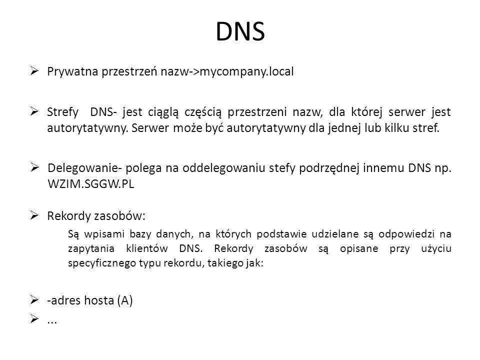 DNS Prywatna przestrzeń nazw->mycompany.local Strefy DNS- jest ciąglą częścią przestrzeni nazw, dla której serwer jest autorytatywny. Serwer może być