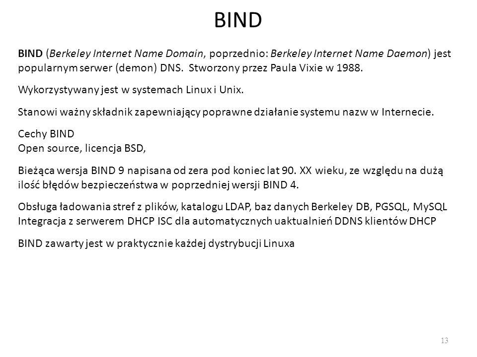 BIND 13 BIND (Berkeley Internet Name Domain, poprzednio: Berkeley Internet Name Daemon) jest popularnym serwer (demon) DNS. Stworzony przez Paula Vixi