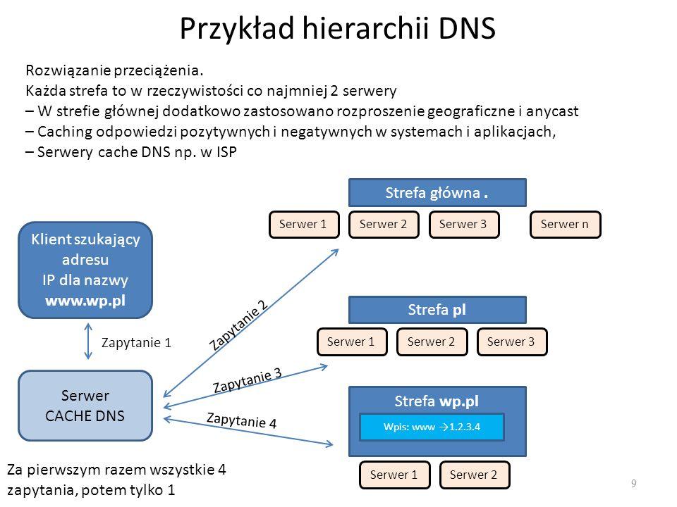 Przykład hierarchii DNS 9 Rozwiązanie przeciążenia. Każda strefa to w rzeczywistości co najmniej 2 serwery – W strefie głównej dodatkowo zastosowano r