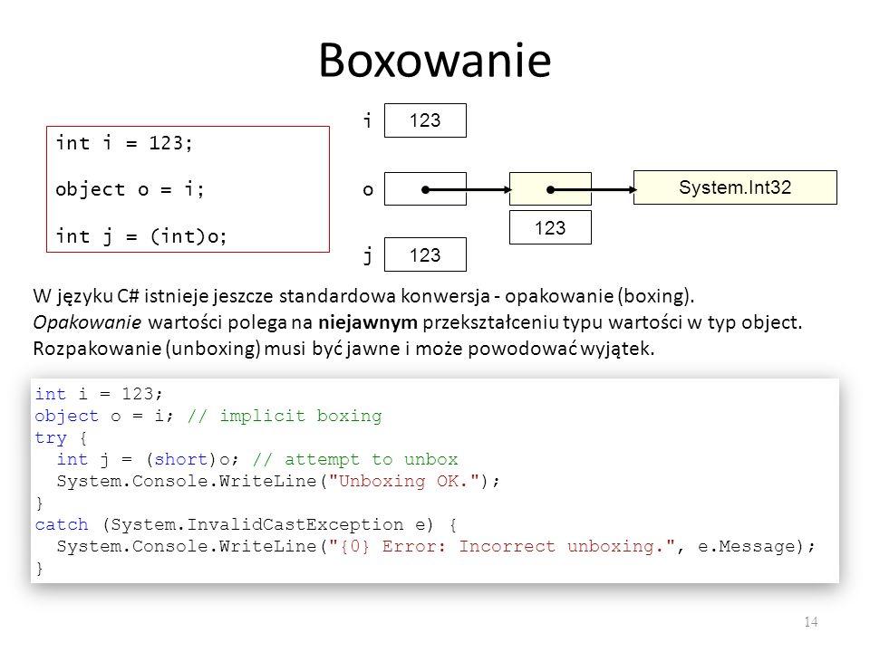 Boxowanie 14 int i = 123; object o = i; int j = (int)o; 123 i j o System.Int32 W języku C# istnieje jeszcze standardowa konwersja - opakowanie (boxing