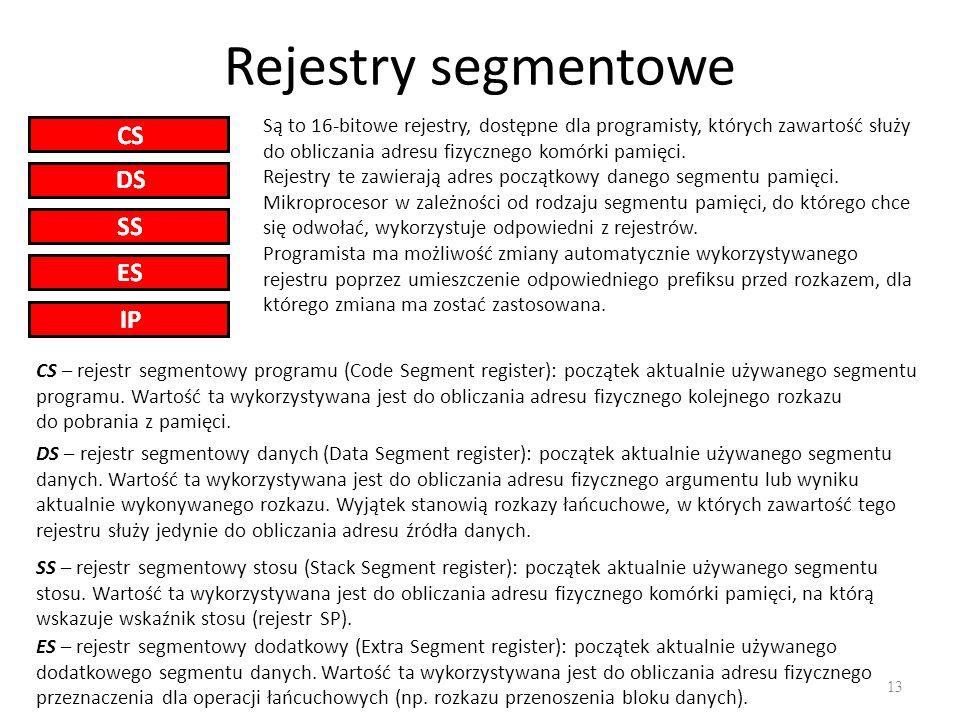 Rejestry segmentowe 13 Są to 16-bitowe rejestry, dostępne dla programisty, których zawartość służy do obliczania adresu fizycznego komórki pamięci. Re