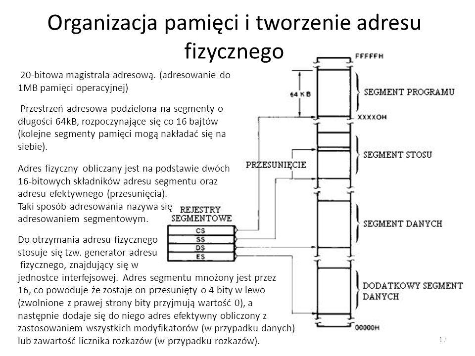 Organizacja pamięci i tworzenie adresu fizycznego 17 20-bitowa magistrala adresową. (adresowanie do 1MB pamięci operacyjnej) Przestrzeń adresowa podzi