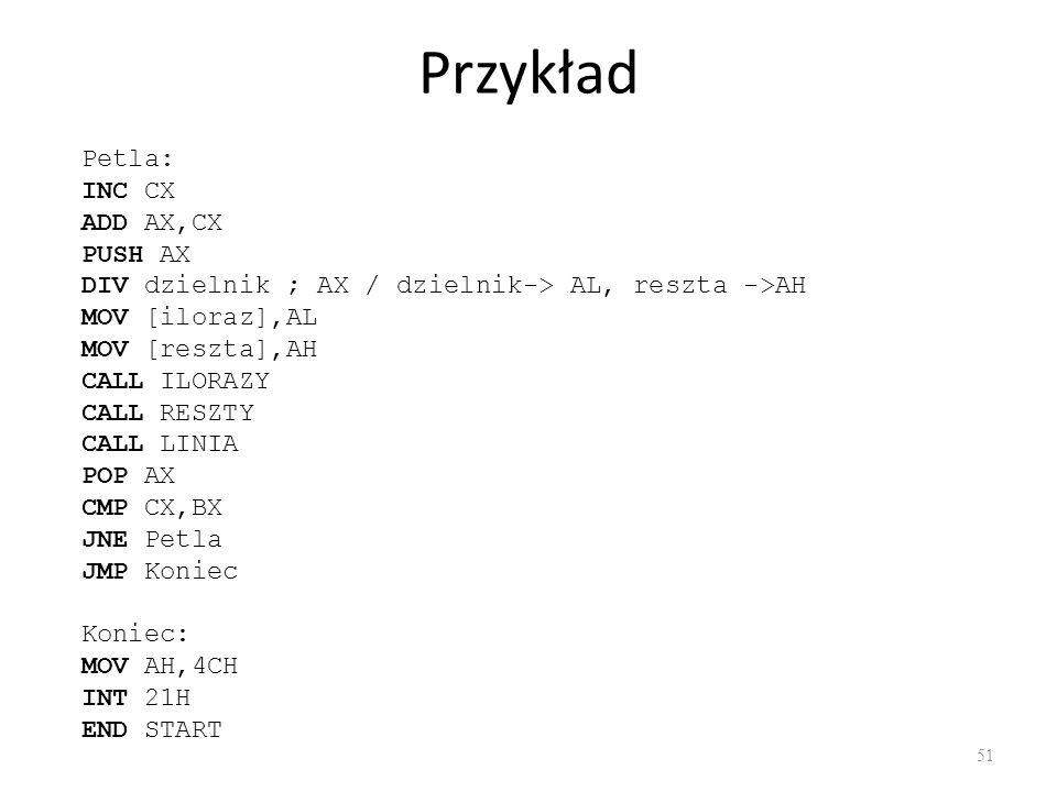 Przykład 51 Petla: INC CX ADD AX,CX PUSH AX DIV dzielnik ; AX / dzielnik-> AL, reszta ->AH MOV [iloraz],AL MOV [reszta],AH CALL ILORAZY CALL RESZTY CA