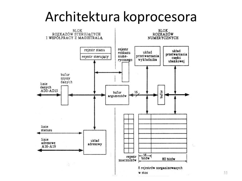 55 Architektura koprocesora