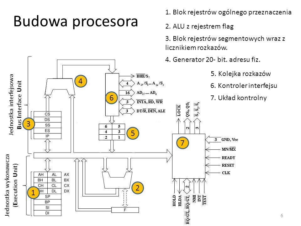 Budowa procesora 6 Jednostka wykonawcza (Execution Unit) Jednostka interfejsowa Bus Interface Unit 1 1. Blok rejestrów ogólnego przeznaczenia 2 2. ALU