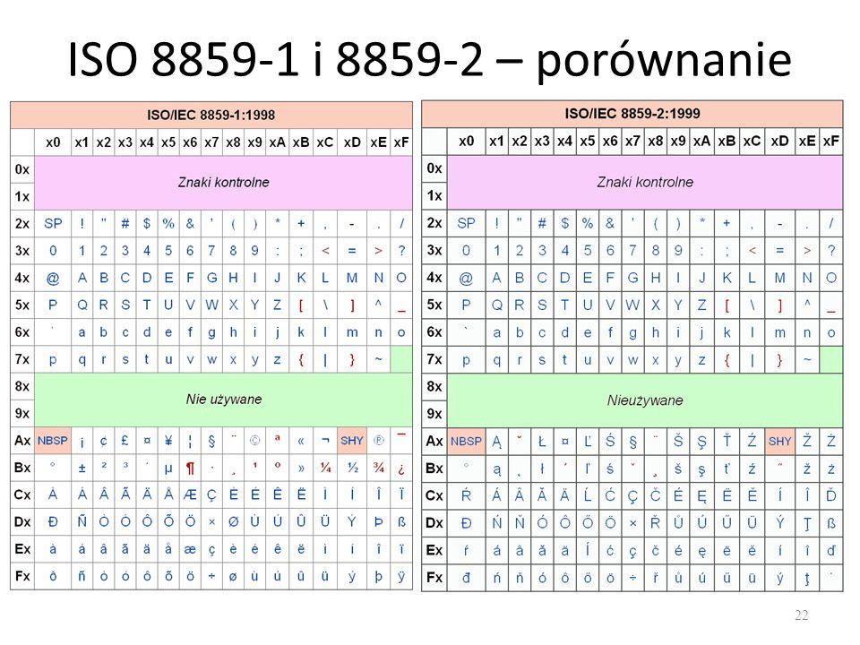 ISO 8859-1 i 8859-2 – porównanie 22